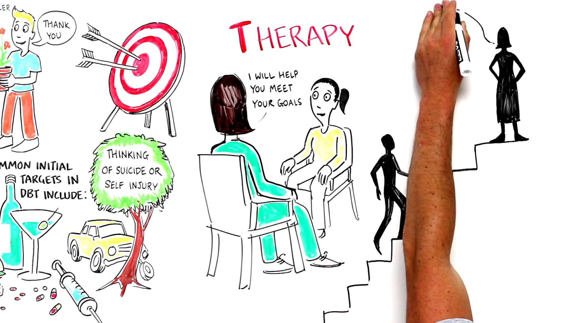 dialectical behavior therapy dbt Dbt skills training modules handouts & worksheets dbt skills at a  a peer-directed dialectical behavior therapy  dialectical dilemmas of .