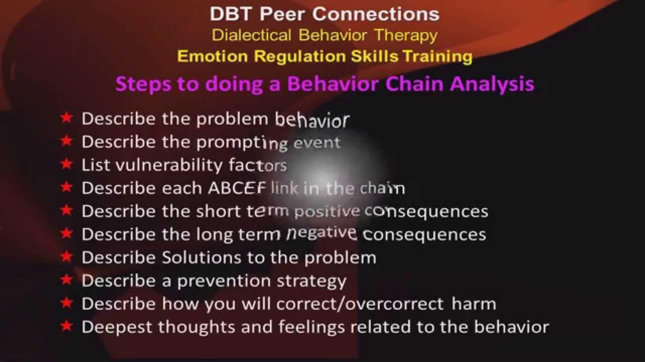 Behavior Chain Analysis – Ep. 4e – DBT Peer Connections Emotion Regulation Skills